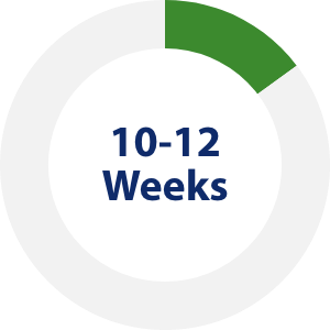 Bio Jobs Hub Training 10-12 Weeks